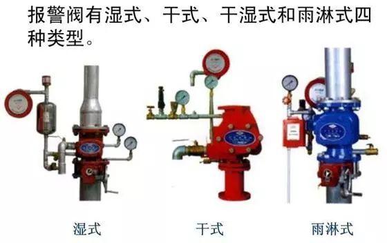 [给水、排水、消防水]系统原理及识图方法_48
