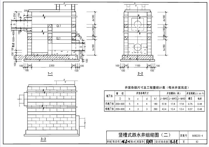 06MS201图集分享-image.png