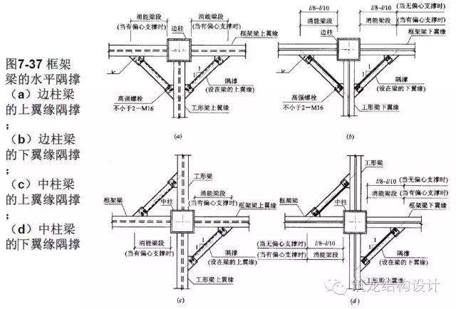 30套各类结构施工图2021.6月整理,持续更新_26