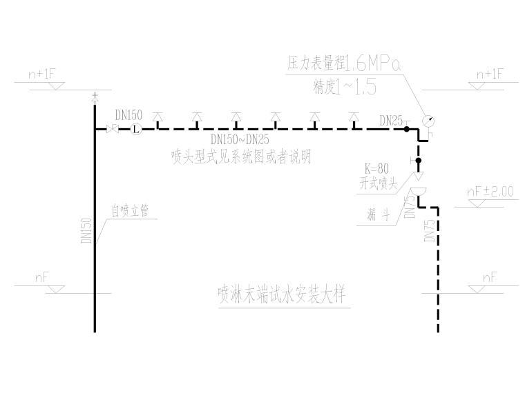 [贵州]住宅商业配套项目给排水施工图2020_8