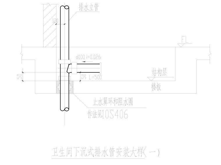 [贵州]住宅商业配套项目给排水施工图2020_9