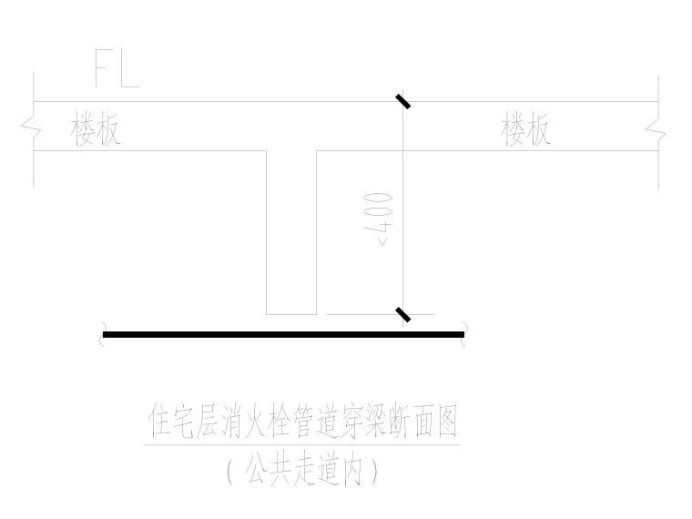 [贵州]住宅商业配套项目给排水施工图2020_10