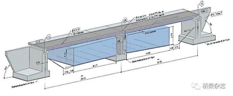 开放式BIM让桥梁模型可复制_4
