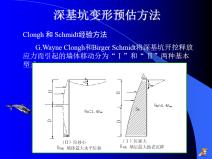 基坑变形估算119P(坑围地层移动性估算方法)