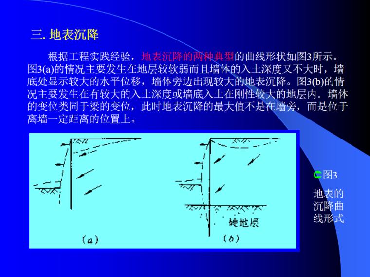 基坑变形估算119P(坑围地层移动性估算方法)_3
