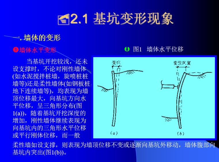 基坑变形估算119P(坑围地层移动性估算方法)_6