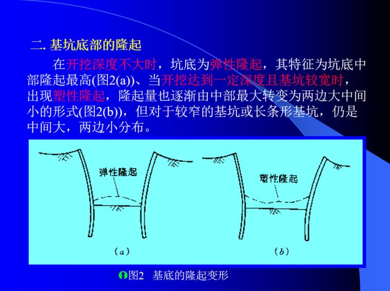 基坑变形估算119P(坑围地层移动性估算方法)_7