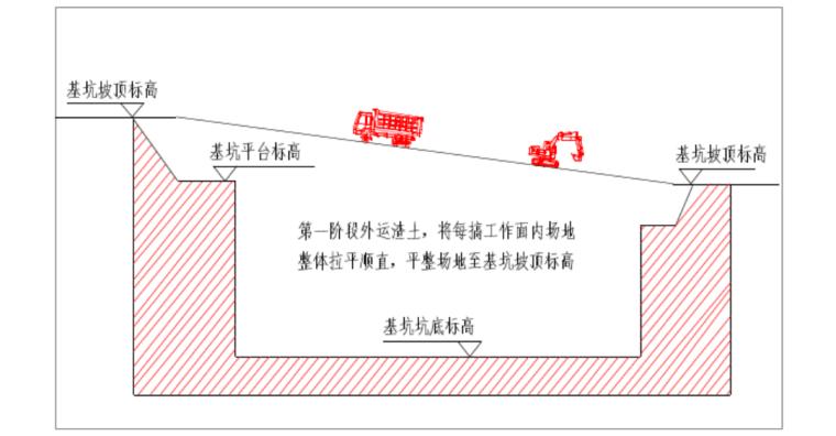 [中铁]深基坑开挖与支护工程专项施工方案-(中国中铁)深基坑支护工程专项施工方案_7