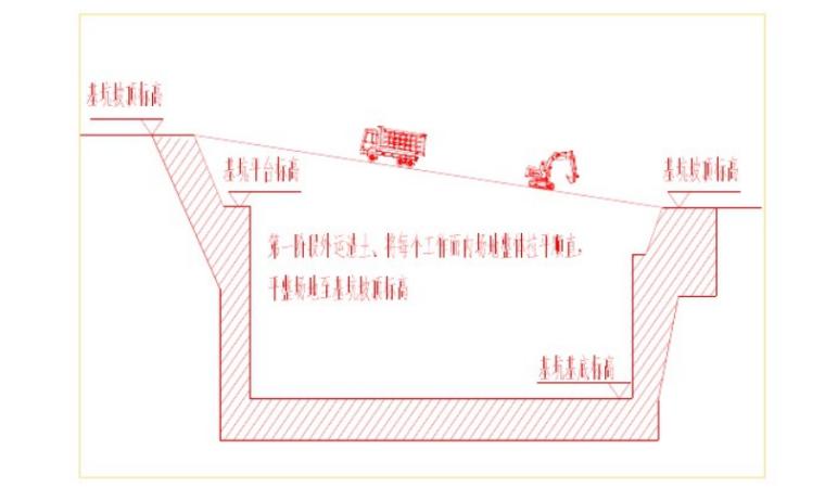 住房项目深基坑支护工程专项施工方案43页_1