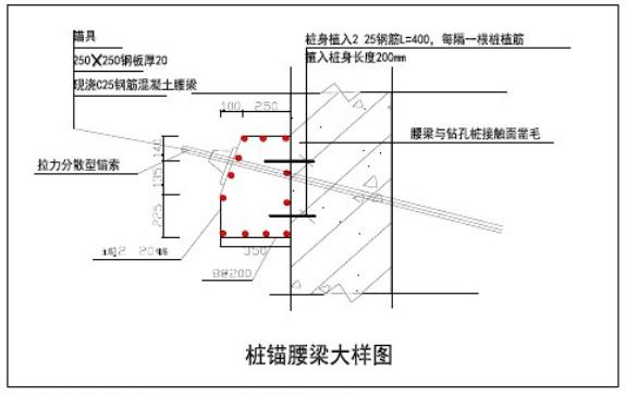 住房项目深基坑支护工程专项施工方案43页_7