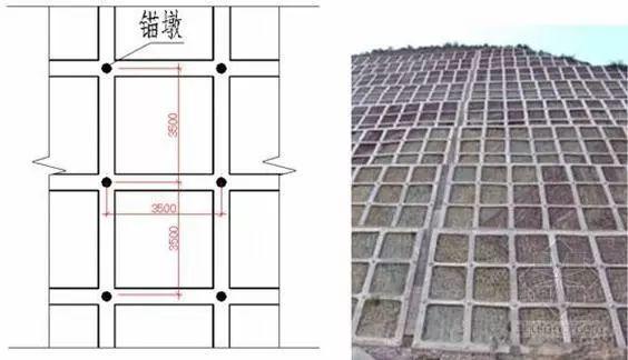 边坡锚固锚杆框架和预应力锚索标准化施工图_8