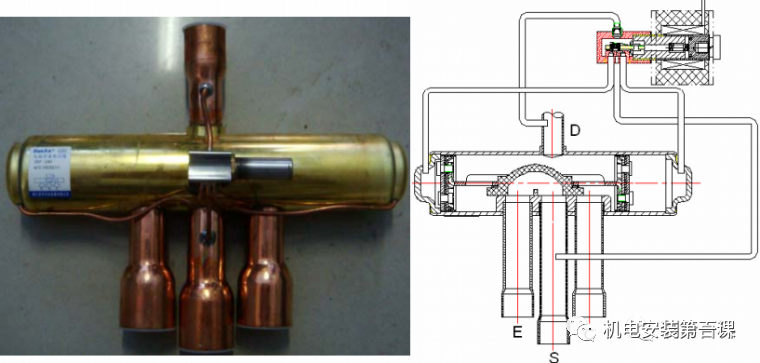 制冷原理与空调干货知识详解,机电人必看!_10