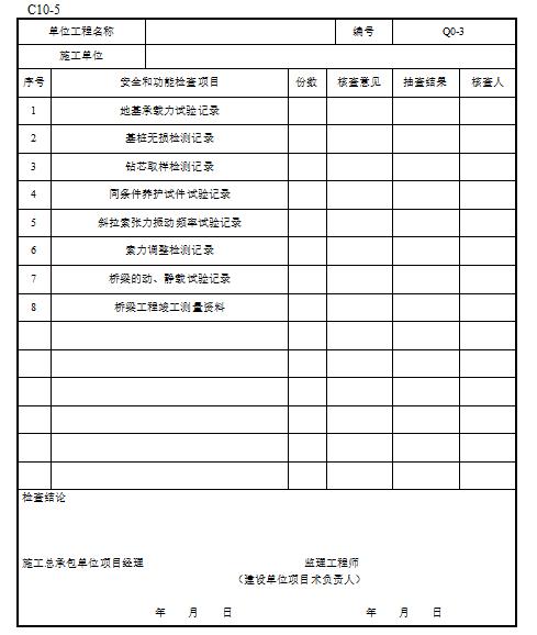 [一键下载]25篇路桥隧市政竣工验收表格!_8