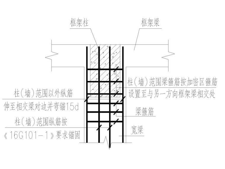 26层剪力墙结构大型住宅结构施工图2020_10
