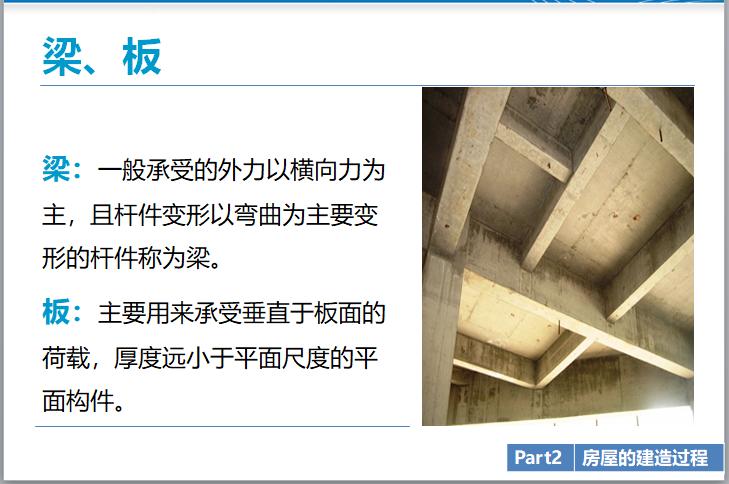 房地产建造过程及开发报建(183页)_6