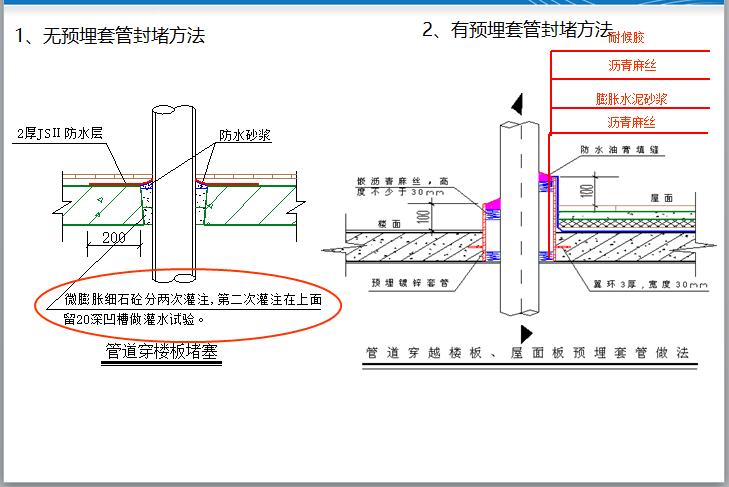 房地产建造过程及开发报建(183页)_4