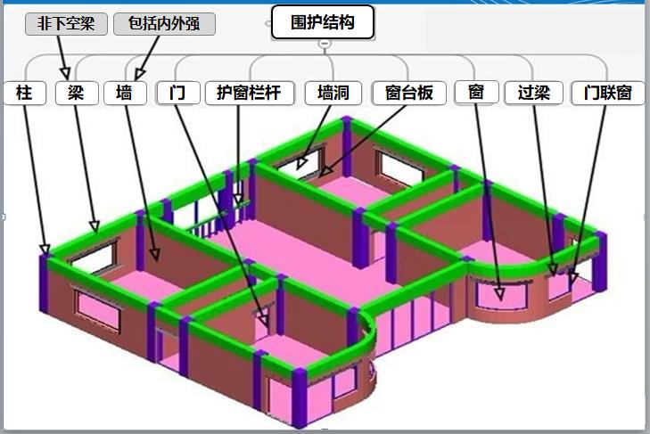 房地产建造过程及开发报建(183页)_7
