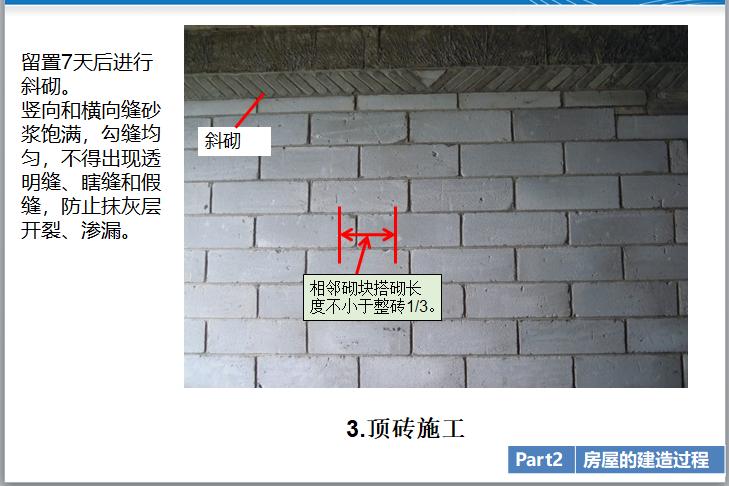 房地产建造过程及开发报建(183页)_3