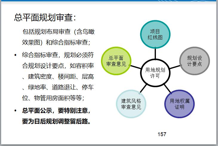 房地产建造过程及开发报建(183页)_10
