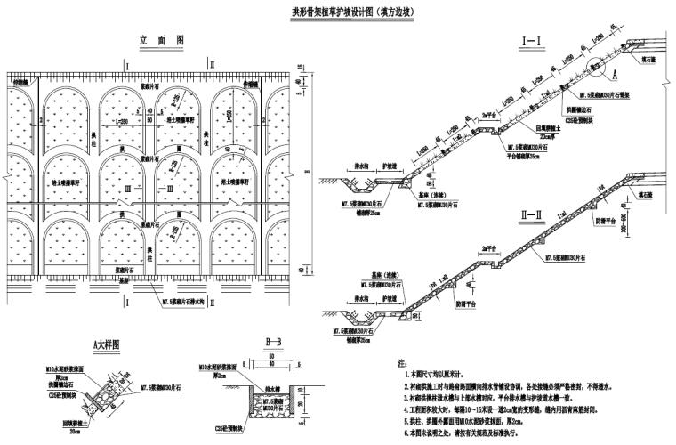 [贵州]土石方及边坡防护施工图设计含招标_4
