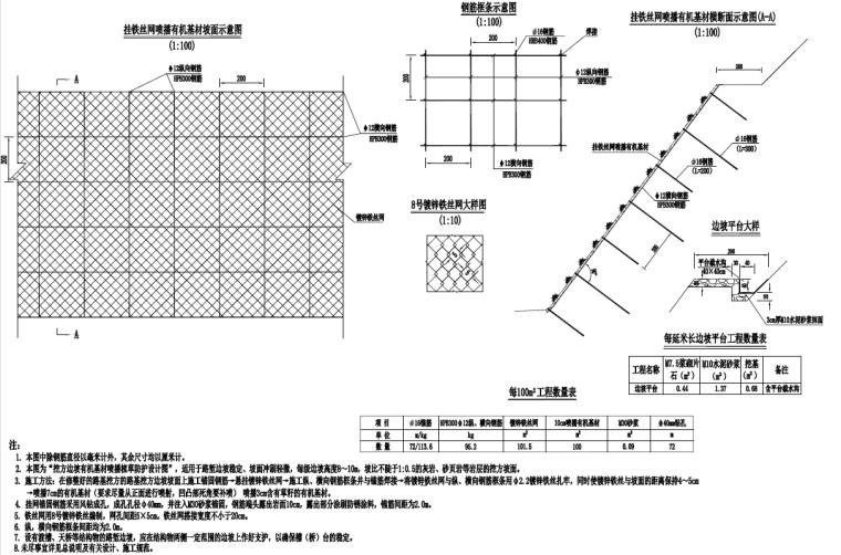 [贵州]土石方及边坡防护施工图设计含招标_5