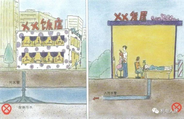 图解不同种类建筑正确的排水方式,可参考!_11