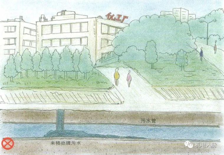 图解不同种类建筑正确的排水方式,可参考!_14