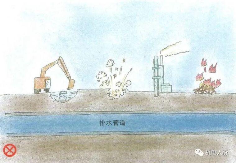 图解不同种类建筑正确的排水方式,可参考!_16