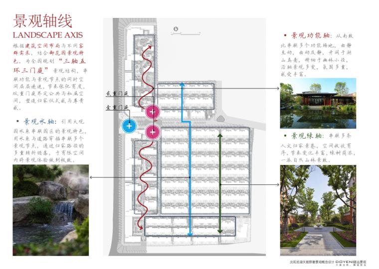 [辽宁]新中式风高端府邸大宅景观方案设计_9