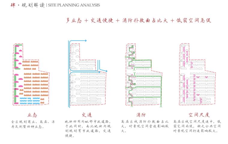 [辽宁]新中式风高端府邸大宅景观方案设计_7