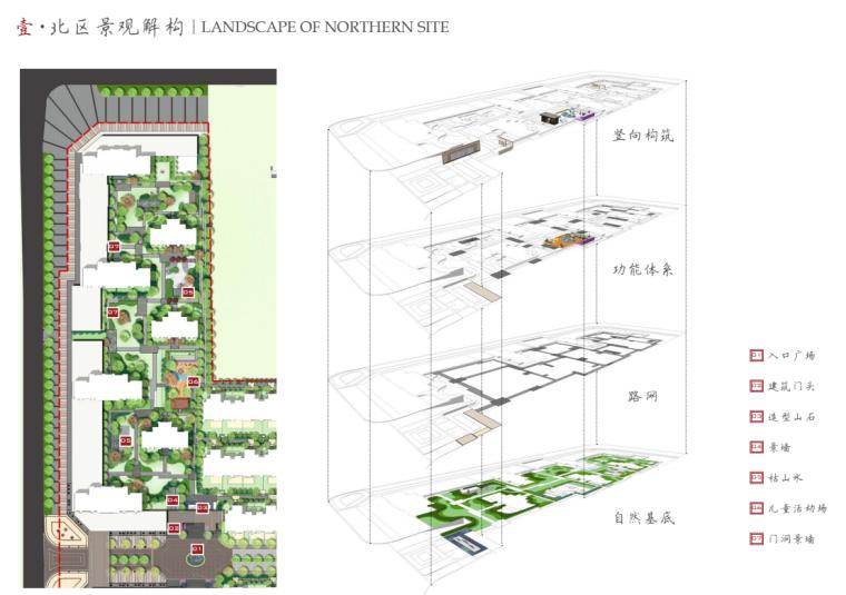 [辽宁]新中式风高端府邸大宅景观方案设计_6