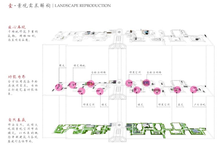[辽宁]新中式风高端府邸大宅景观方案设计_21