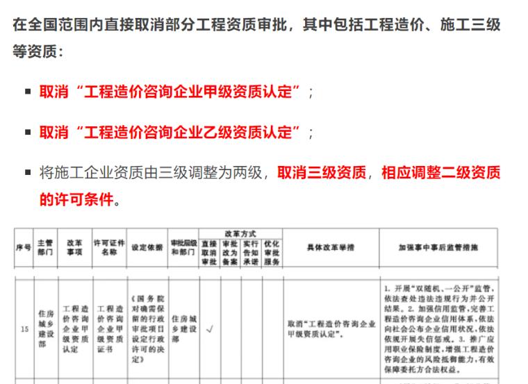 """""""造价咨询资质取消""""政策解读-企业微信截图_1622775408338.png"""