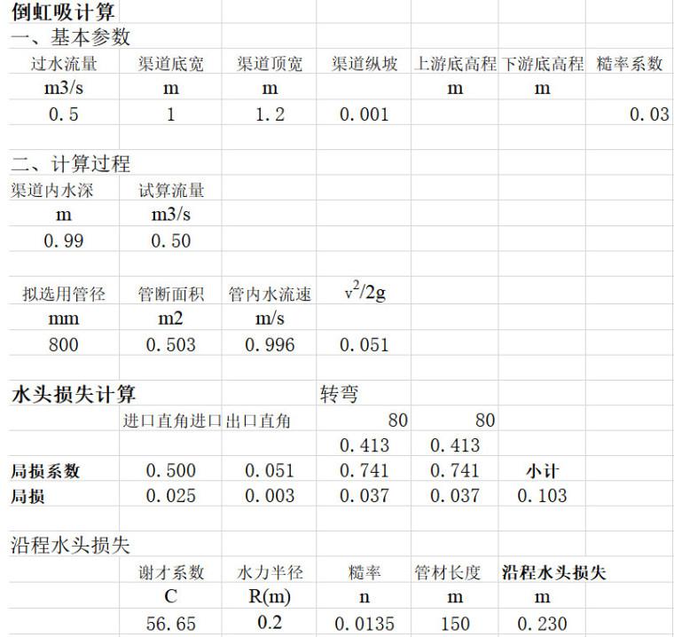 [一键下载]170篇房建结构计算表格Excel_12