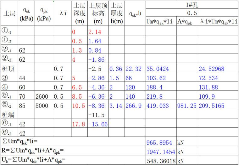 [一键下载]170篇房建结构计算表格Excel_7