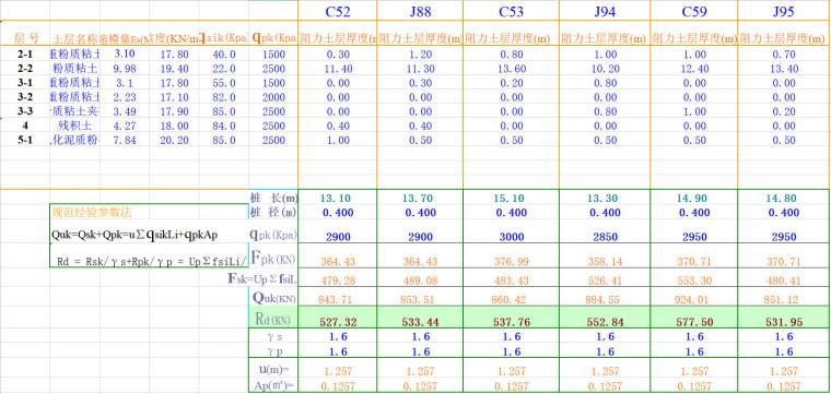 [一键下载]170篇房建结构计算表格Excel_8