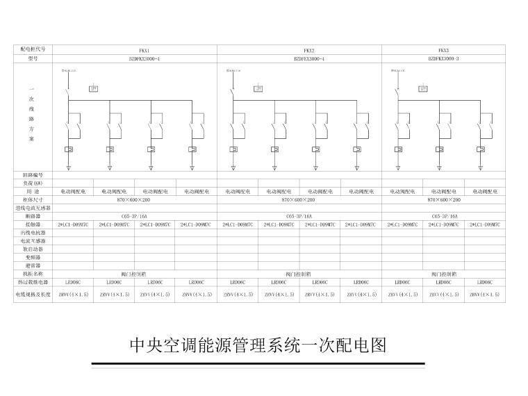 贵州省服务中心大厅项目消防设计施工图2019_6
