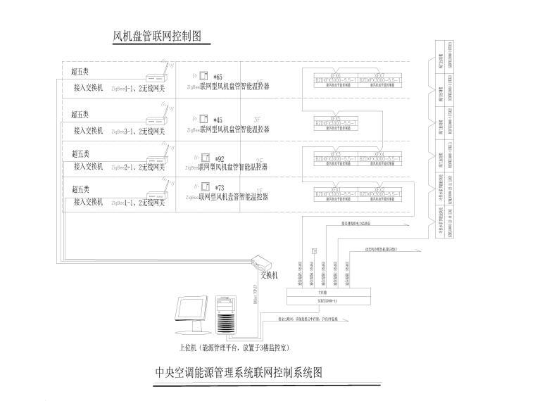 贵州省服务中心大厅项目消防设计施工图2019_9