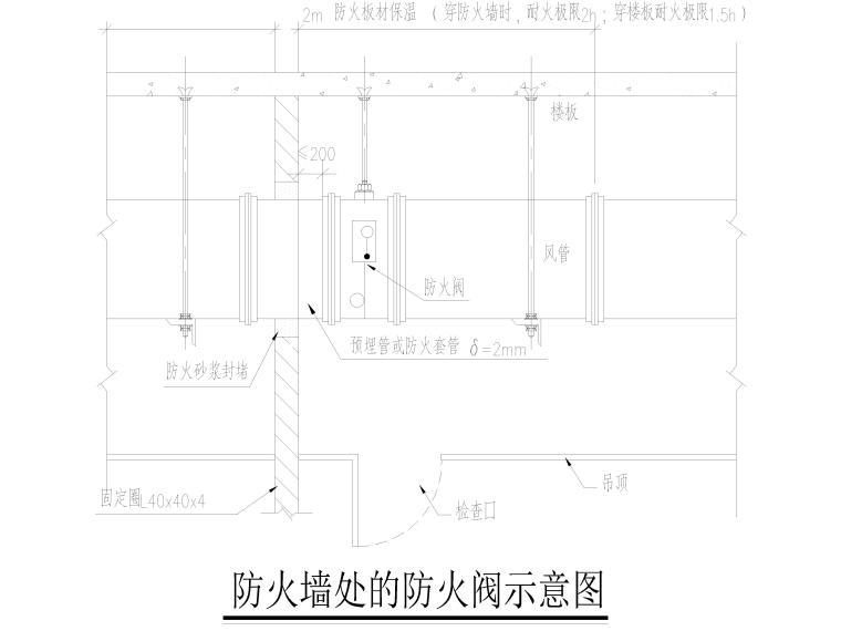 贵州省服务中心大厅项目消防设计施工图2019_10
