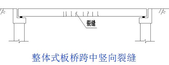 桥梁的56个加固技术方法,图文并茂且实用!_4