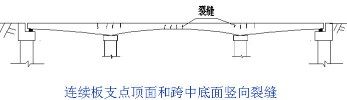 桥梁的56个加固技术方法,图文并茂且实用!_11