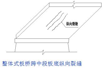 桥梁的56个加固技术方法,图文并茂且实用!_12