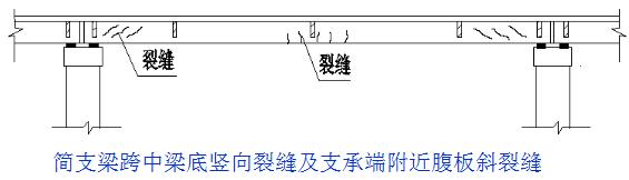 桥梁的56个加固技术方法,图文并茂且实用!_15