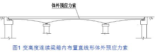 桥梁的56个加固技术方法,图文并茂且实用!_24