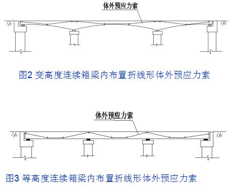 桥梁的56个加固技术方法,图文并茂且实用!_25