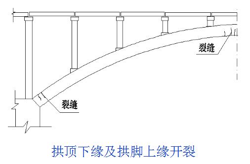 桥梁的56个加固技术方法,图文并茂且实用!_31
