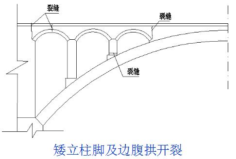桥梁的56个加固技术方法,图文并茂且实用!_33
