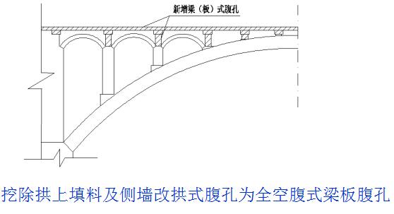 桥梁的56个加固技术方法,图文并茂且实用!_35