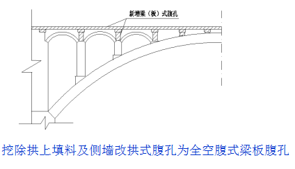 桥梁的56个加固技术方法,图文并茂且实用!_37