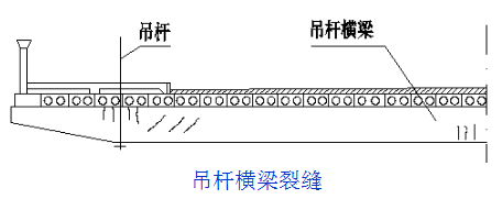 桥梁的56个加固技术方法,图文并茂且实用!_40